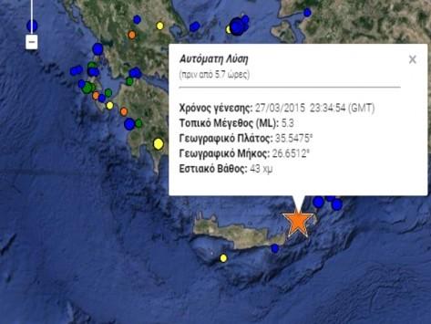 Ισχυρή σεισμική δόνηση 5,3 ρίχτερ κοντά στην Κάσο!
