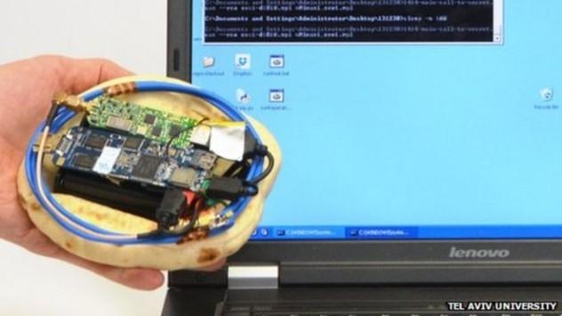 Χάκερς υποκλέπτουν δεδομένα με ένα... ψωμάκι