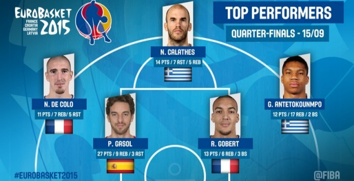 Eurobasket 2015: Aντετοκούνμπο και Καλάθης στην καλύτερη πεντάδα