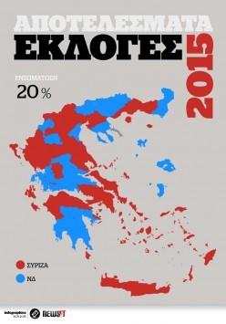 Αποτελέσματα εκλογών 2015: Θρίαμβος Τσίπρα με πάνω από 7 μονάδες - Κυβέρνηση ίσως και απόψε!