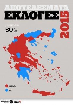 Αποτελέσματα εκλογών 2015: Έκλεισε η συμφωνία Τσίπρα - Καμμένου - Την Τρίτη το αργότερο η νέα κυβέρνηση