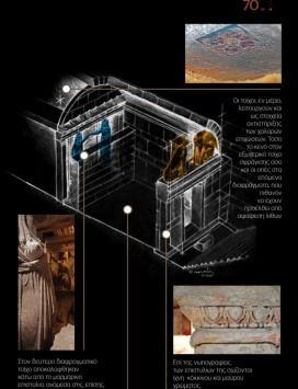Αμφίπολη: Όλα όσα πρέπει να ξέρετε μέσα από ένα infographic - Η παραγγελία του Μεγάλου Αλεξάνδρου για τον Ηφαιστίωνα