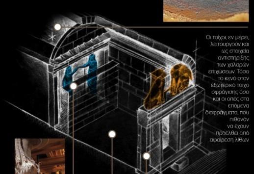 Αμφίπολη: Η ''χρυσή'' κηδεία του Ηφαιστίωνα, ο Μέγας Αλέξανδρος και οι νέες έρευνες για το ταφικό μνημείο!