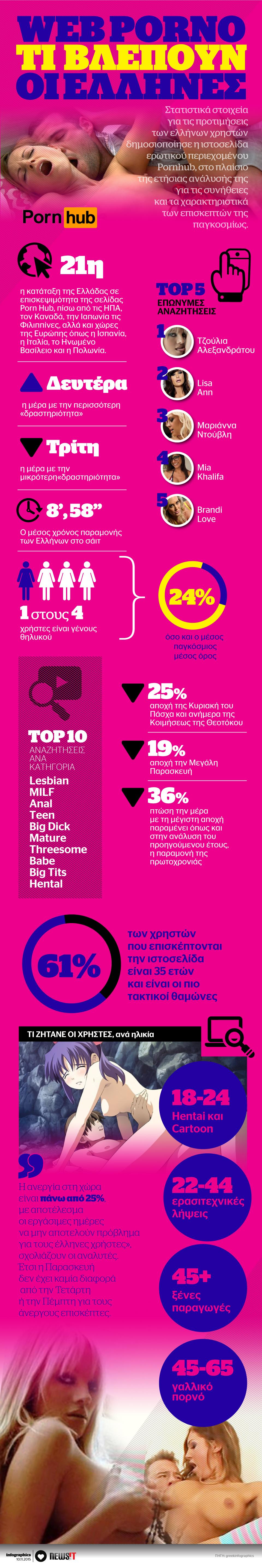 παλαιότερο γκέι σεξ com