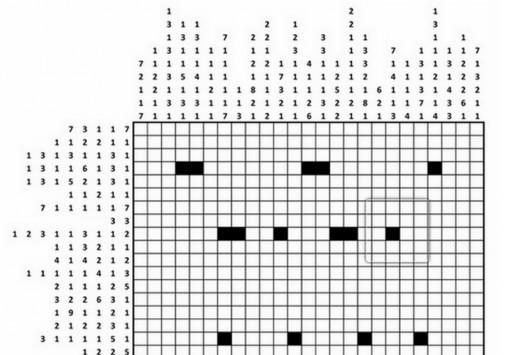 Μπορείς να λύσεις το τεστ μυστικής υπηρεσίας πληροφοριών;