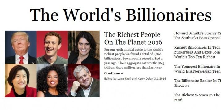 Forbes: Η λίστα με τους πλουσιότερους ανθρώπους στον κόσμο