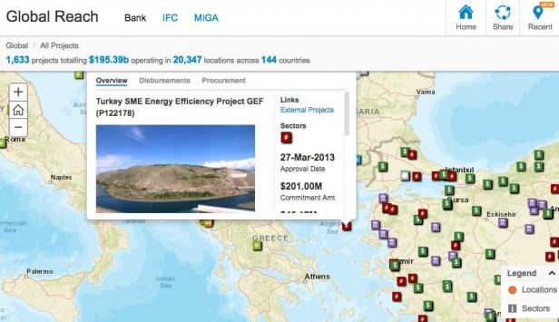 Τουρκικό το Βόρειο Αιγαίο κατά την Παγκόσμια Τράπεζα! [pic]