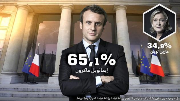 Γαλλικές εκλογές - LIVE - Ο Εμανουέλ Μακρόν ο 8ος πρόεδρος της Γαλλικής Δημοκρατίας με 65,1% - Τα πρώτα αποτελέσματα
