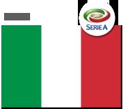 Πρωτάθλημα Ιταλίας | Newsit.gr
