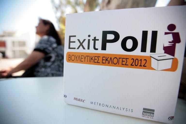 Η μεγάλη αποτυχία των exit polls   Newsit.gr