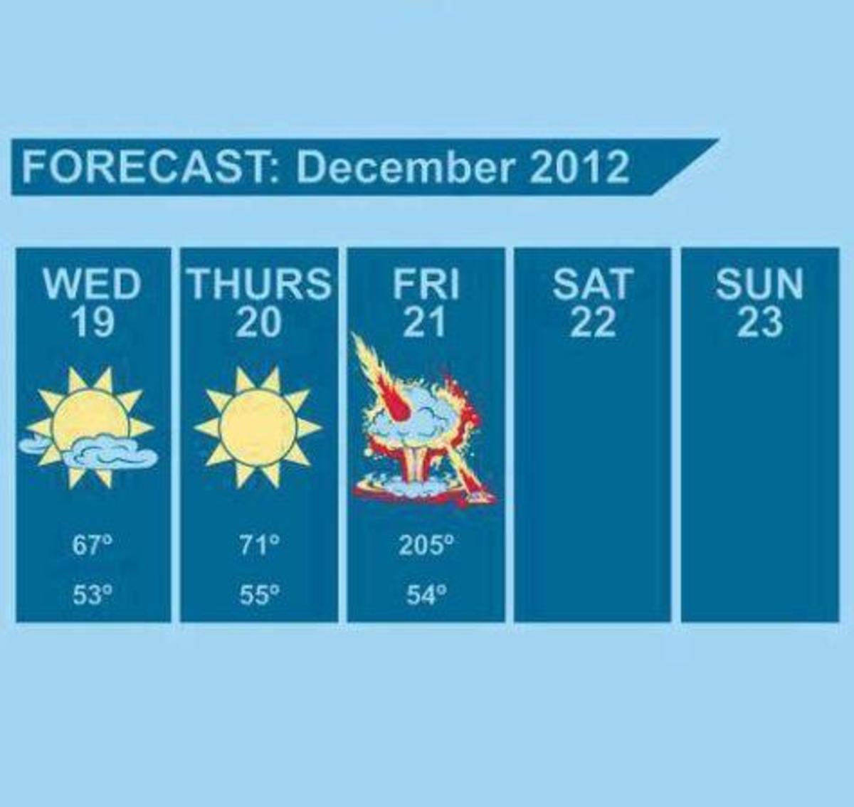 Η πρόβλεψη του καιρού για το Τέλος του Κόσμου | Newsit.gr