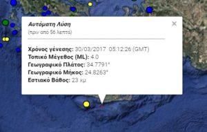 Σεισμός στην Κρήτη: 4 Ρίχτερ αναστάτωσαν Μάταλα και Τυμπάκι στο Ηράκλειο [pic]