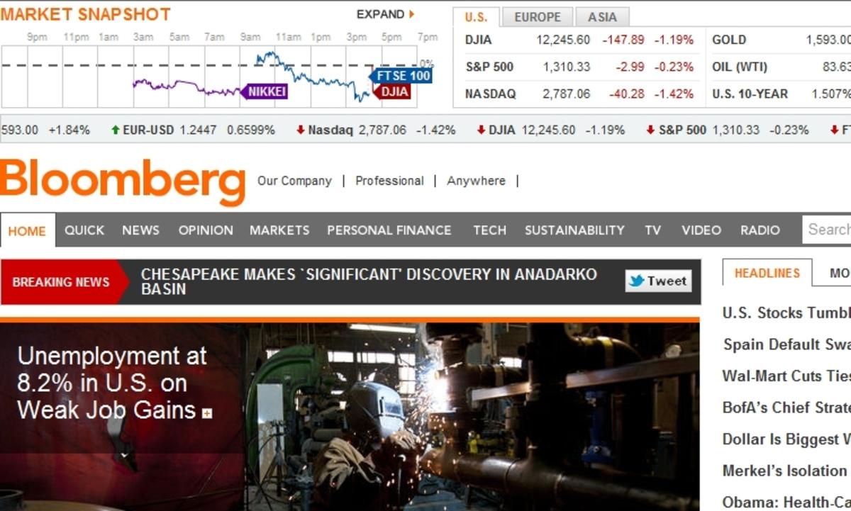 Η ισοτιμία δραχμής εμφανίστηκε στο Βloomberg | Newsit.gr
