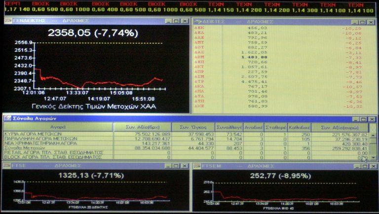 Κέρδη για το Χρηματιστήριο | Newsit.gr