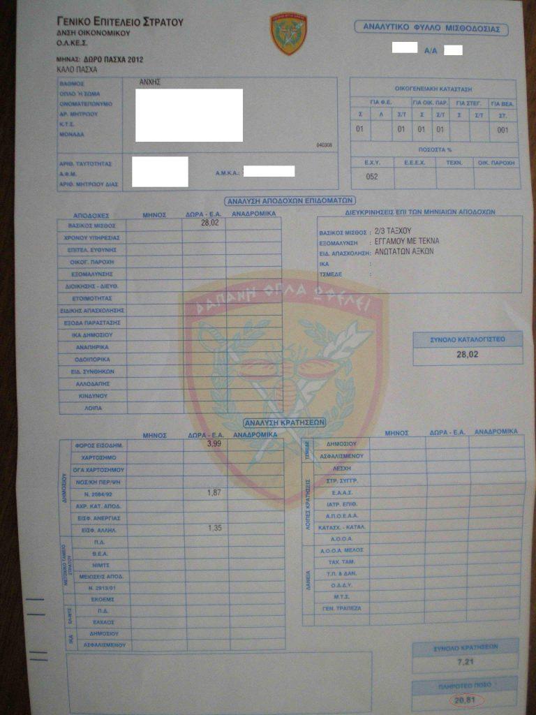Αντίδωρο αντί για δώρο Πάσχα για τους στρατιωτικούς! 20 ευρώ πήρε στέλεχος -Δείτε το χαρτί   Newsit.gr