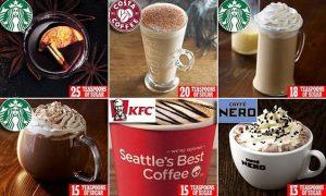 Θερμιδικές βόμβες! Πόση ζάχαρη περιέχουν τα αγαπημένα μας ροφήματα