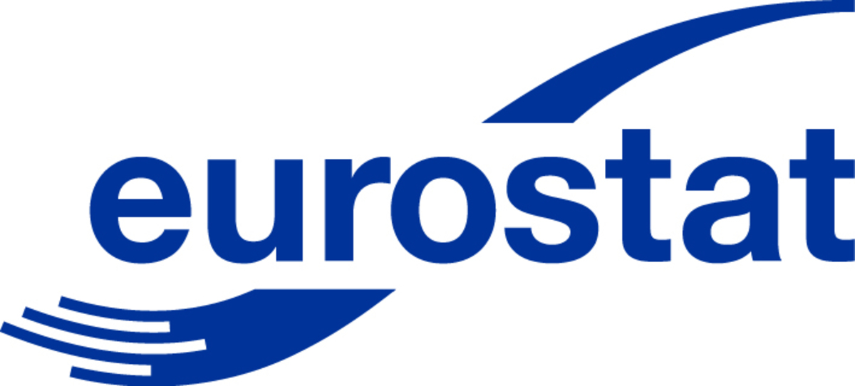 Eurostat: Βελτίωση του επιχειρηματικού κλίματος, παρά το ρεκόρ ανεργίας | Newsit.gr