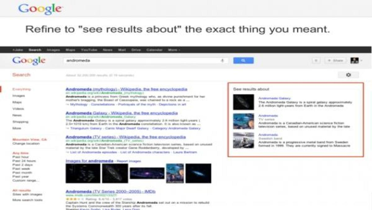 Δείτε πως τα αποτελέσματα της μηχανής αναζήτησης της Google γίνονται πιο έξυπνα | Newsit.gr