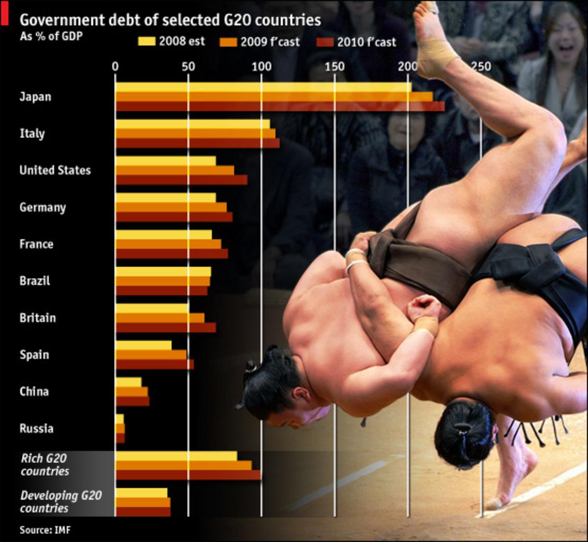 Καταρρέει ο κόσμος που ξέραμε – Κίνδυνος Ιαπωνικής χρεοκοπίας! | Newsit.gr