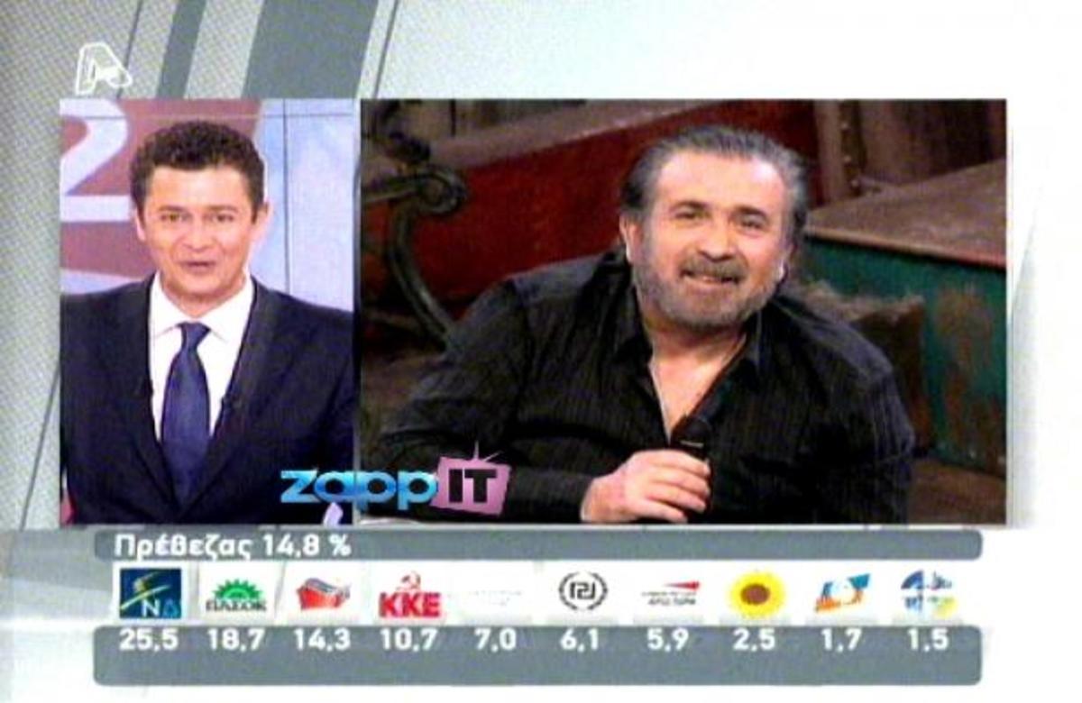 Ο Λάκης Λαζόπουλος σχολιάζει το υψηλό ποσοστό του ΣΥΡΙΖΑ! | Newsit.gr