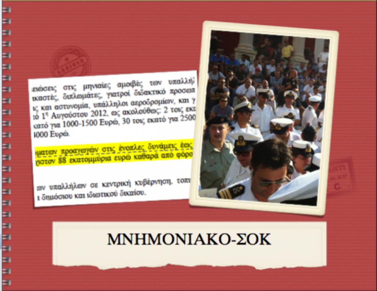 Μισθολογικές προαγωγές ΤΕΛΟΣ! Το γράφει ξεκάθαρα στο Μνημόνιο! Δείτε το απόσπασμα   Newsit.gr