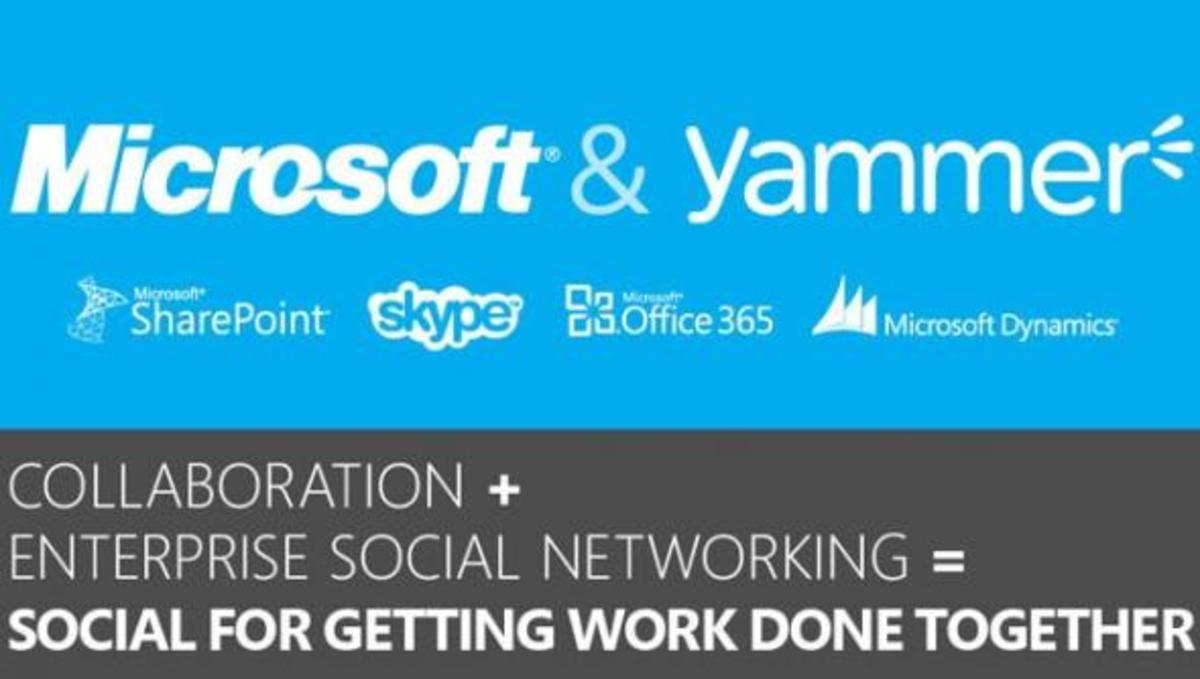 H Microsoft εξαγόρασε το Yammer για 1.2δισ. δολάρια!   Newsit.gr