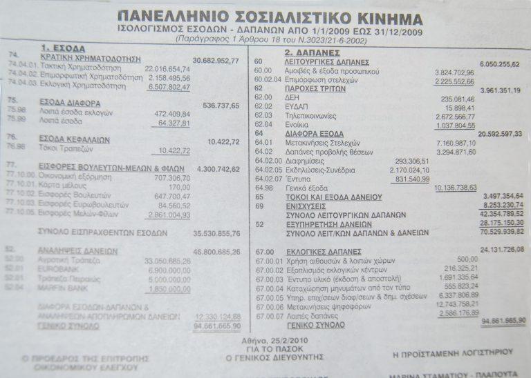 ΠΑΣΟΚ-ΝΔ: ΄Εχουν ήδη «πάρει» την κρατική επιχορήγηση ως το 2016 ! | Newsit.gr