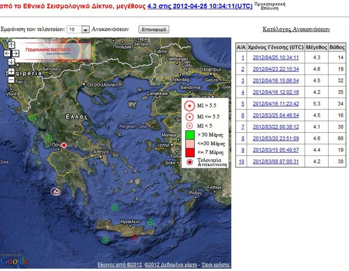Σεισμός 4,3 Ρίχτερ στην Ναύπακτο | Newsit.gr