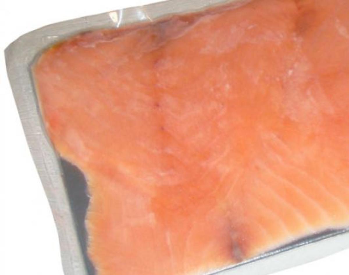 Σολομός με σαλμονέλα – Ανακαλείται απ' την αγορά | Newsit.gr