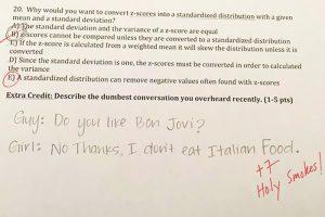 Ο καθηγητής της χρονιάς! Οι ερωτήσεις για έξτρα βαθμούς που λάτρεψαν μαθητές και ίντερνετ