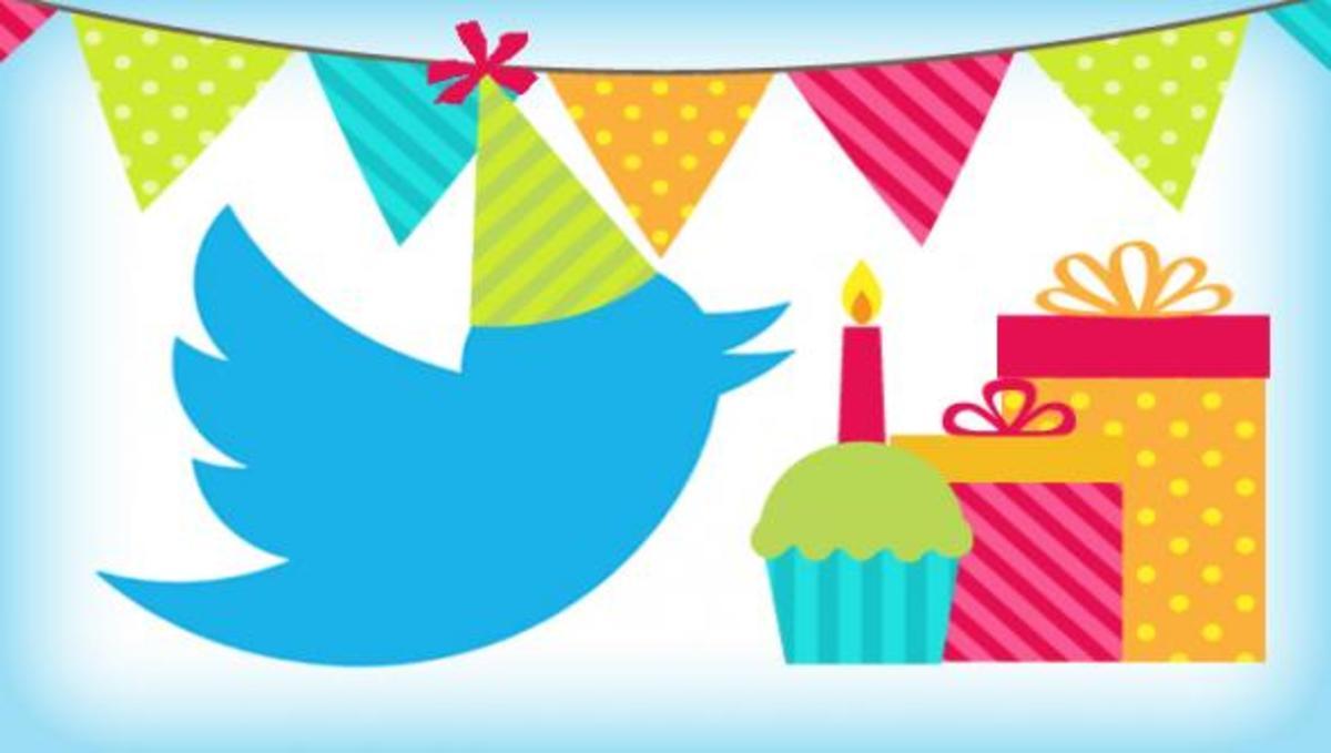 Χρόνια πολλά Twitter!   Newsit.gr