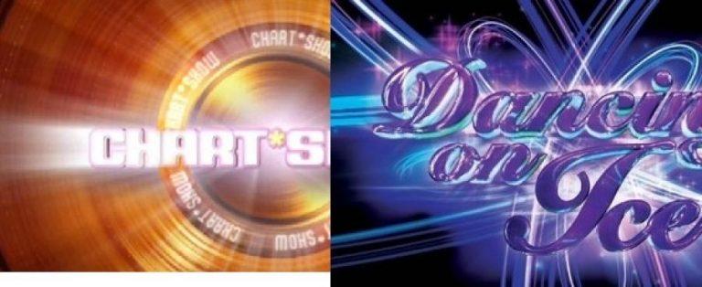 ΑΠΟΚΛΕΙΣΤΙΚΟ! To «Dancing» βάζει το «Chart show»…στον πάγο! | Newsit.gr