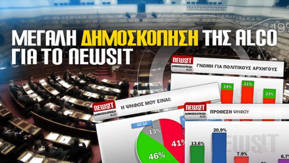 7 μονάδες μπροστά η ΝΔ – Σχεδόν αδύνατη η αυτοδυναμία – Μπαίνουν στην Βουλή: Κουβέλης, Καμμένος, Καρατζαφέρης | Newsit.gr