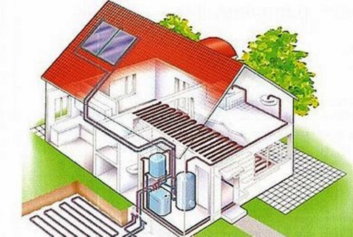 Oικολογική ψύξη και θέρμανση από … αμμωνία ! | Newsit.gr