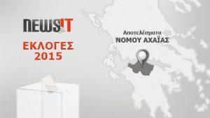 Αποτελέσματα Εκλογών 2015: Νομός Αχαϊας