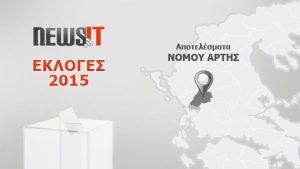 Αποτελέσματα Εκλογών 2015: Νομός Άρτας