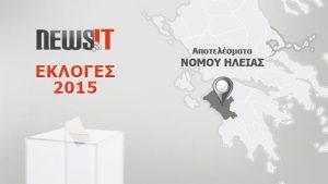 Αποτελέσματα Εκλογών 2015: Νομός Ηλείας