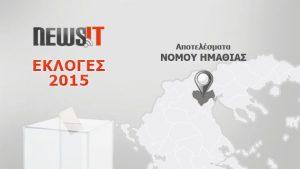 Αποτελέσματα Εκλογών 2015: Νομός Ημαθίας