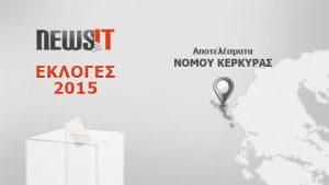 Αποτελέσματα Εκλογών 2015: Νομός Κέρκυρας
