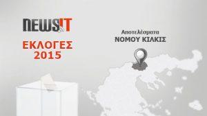 Αποτελέσματα Εκλογών 2015: Νομός Κιλκίς
