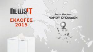 Αποτελέσματα Εκλογών 2015: Νομός Κυκλάδων