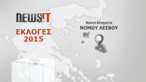Αποτελέσματα Εκλογών 2015: Νομός Λέσβου