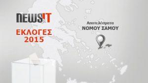Αποτελέσματα Εκλογών 2015: Νομός Σάμου
