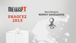 Αποτελέσματα Εκλογών 2015: Οριακή μάχη στη Χαλκιδική