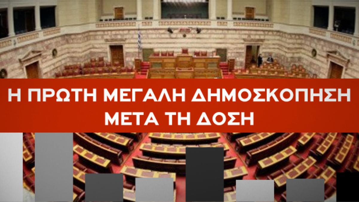Σε λίγο η μεγάλη δημοσκόπηση του Newsit και της Alco λίγες ημέρες μετά την εκταμίευση της δόσης | Newsit.gr