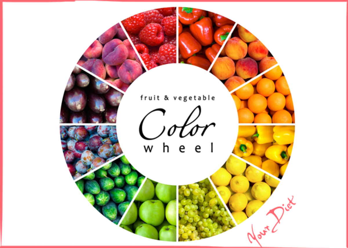 Τι χρώμα είναι η δίαιτά σου; Ανακάλυψε πως τα χρώματα σε βοηθούν να χάσεις κιλά… | Newsit.gr