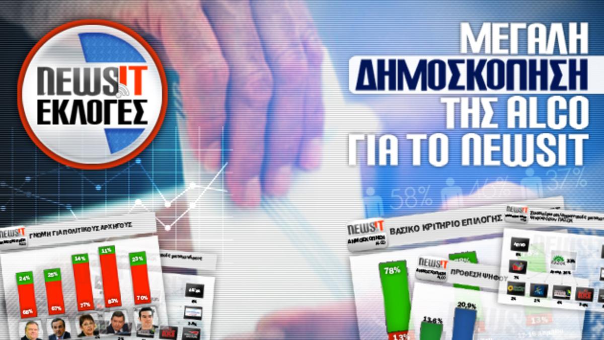Δημοσκόπηση της ΑΛΚΟ : Μετά το δικομματισμό τι;   Newsit.gr