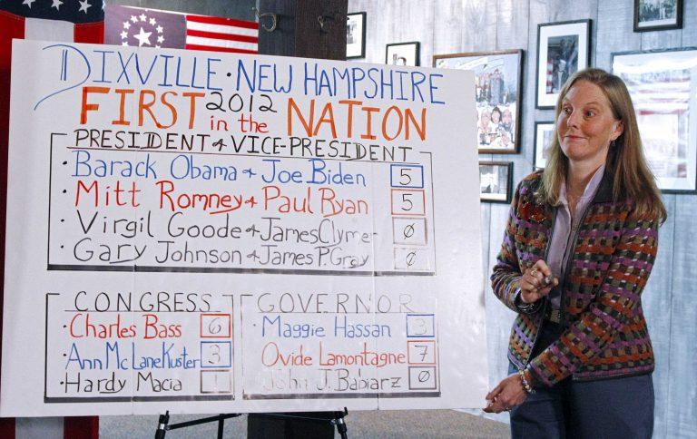 Εκλογές ΗΠΑ: Η πρώτη κάλπη έδειξε… ισοπαλία   Newsit.gr