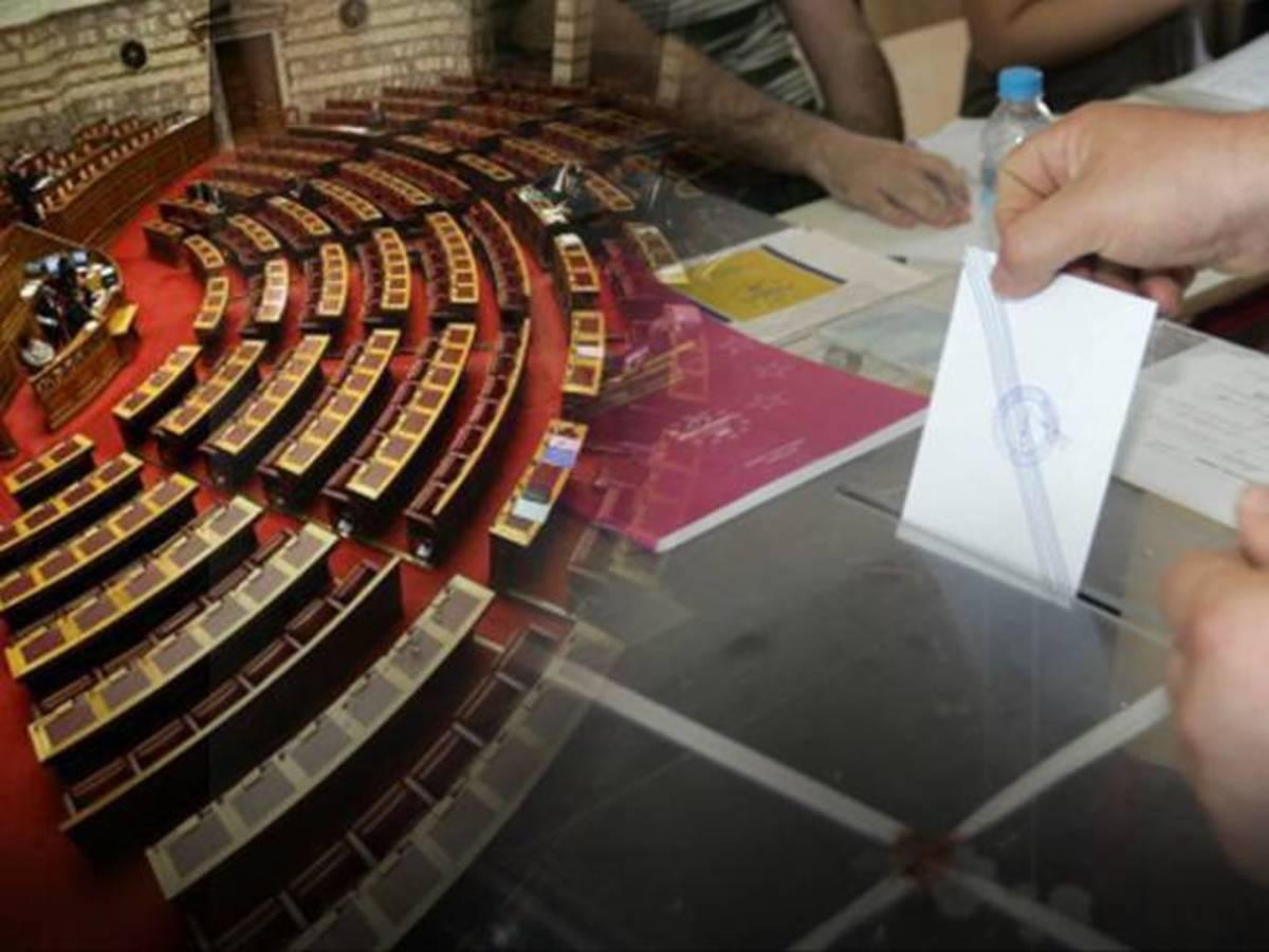 Αν θέλετε το ευρώ ψηφίστε…αναλόγως» | Newsit.gr