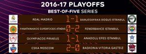 Euroleague: Tο πρόγραμμα των ελληνοτουρκικών μαχών στην Πόλη!